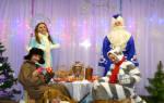 Где отметить День Рождения в Керчи